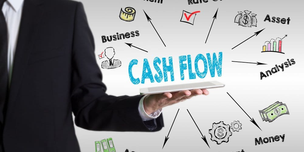 Manage Your Business Cash Flow – 0% APR Credit Cards